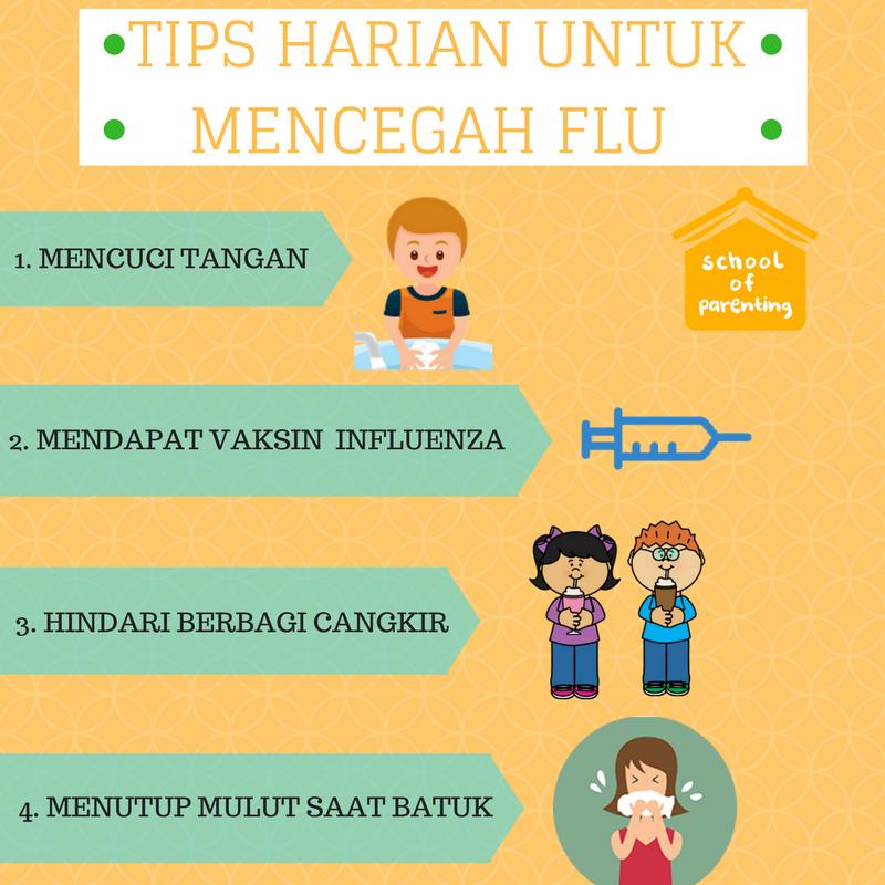 Tips Harian Untuk Mencegah Flu