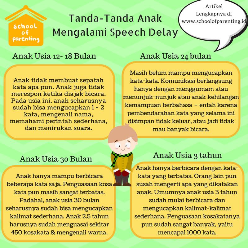 Tanda Tanda Anak Mengalami Speech Delay School Of Parenting