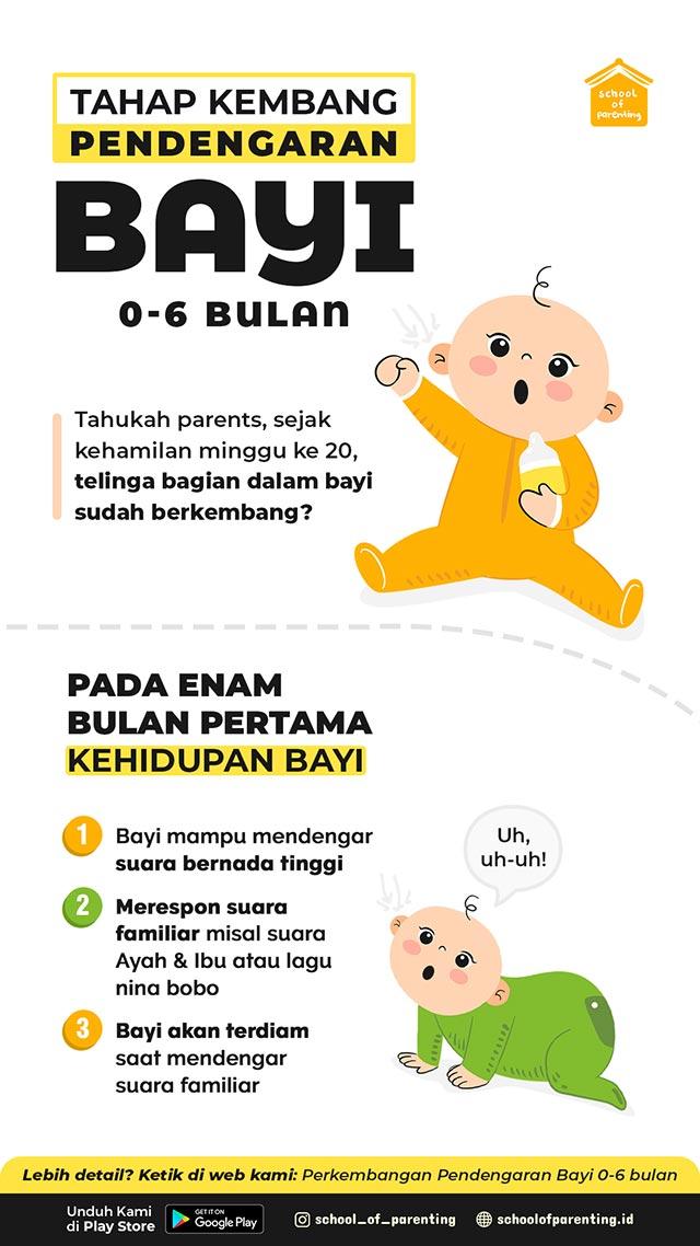 Tahap perkembangan pendengaran bayi