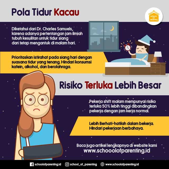 Risiko pekerja shift malam