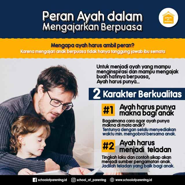 Peran Ayah Dalam Mengajarkan Anak Berpuasa School Of Parenting