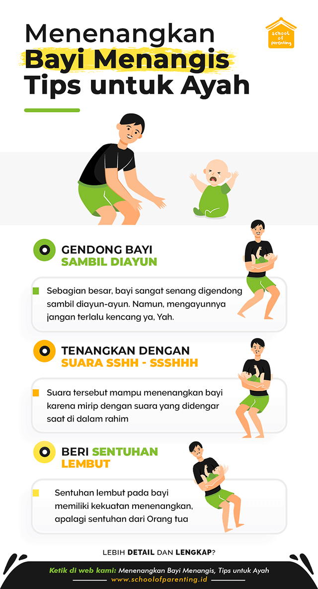 tips menenangkan bayi menangis untuk Ayah