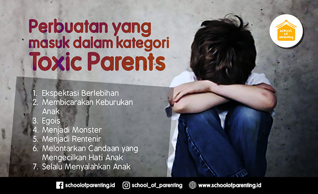 Toxic Parents: Apa dan Bagaimana Bahayanya? - School of