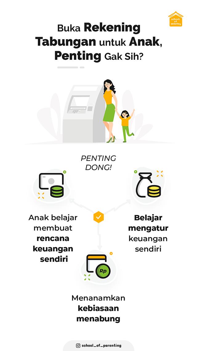 manfaat membuka rekening tabungan untuk anak