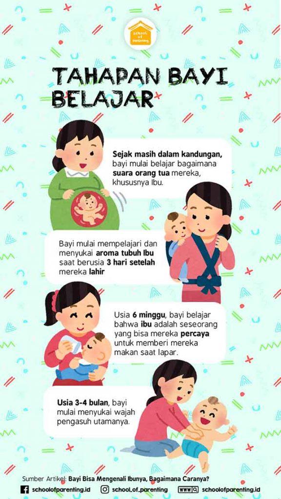 bayi bisa mengenali ibunya