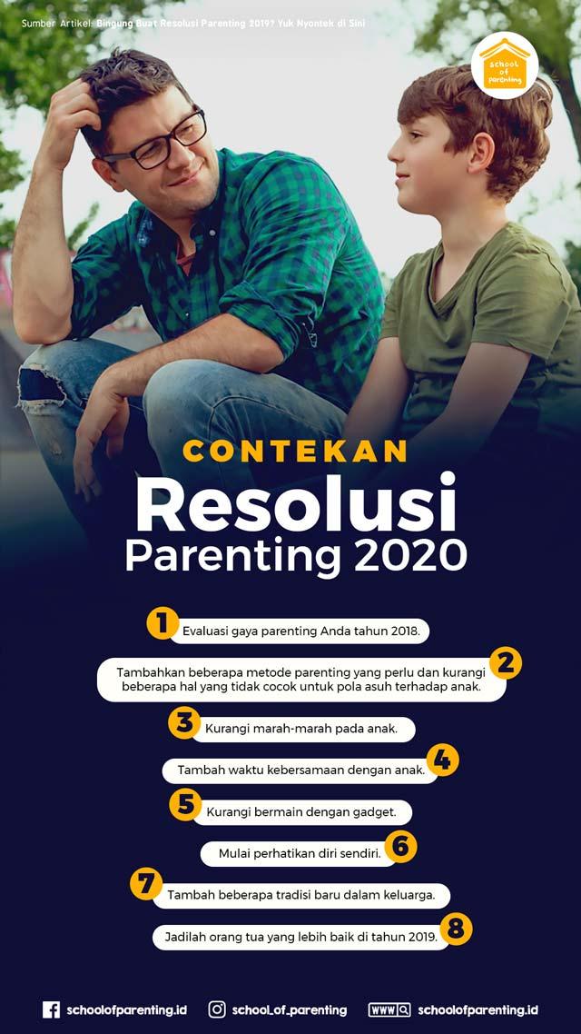 resolusi parenting 2020