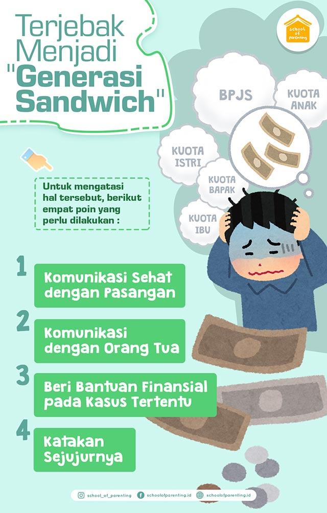 mengatasi generasi sandwich
