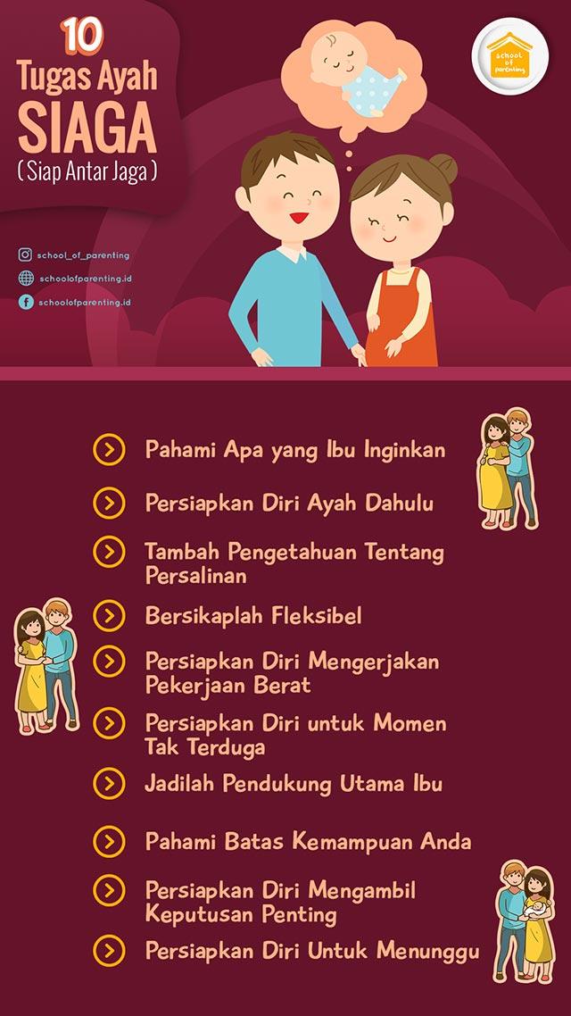 10 tugas Ayah SIAGA