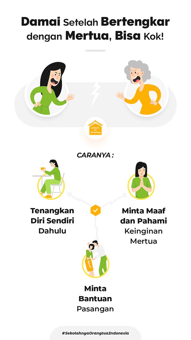 cara berdamai dengan mertua