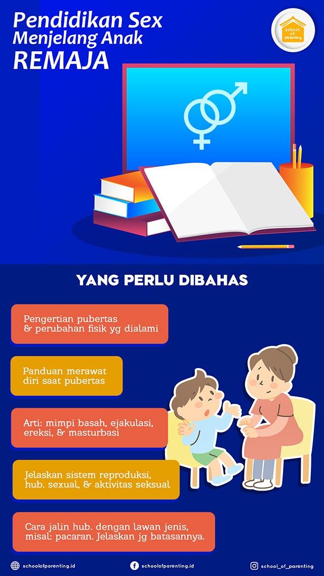 pendidikan seks anak remaja