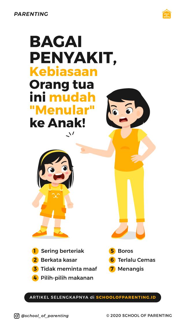 kebiasaan orangtua yang bisa menular ke anak