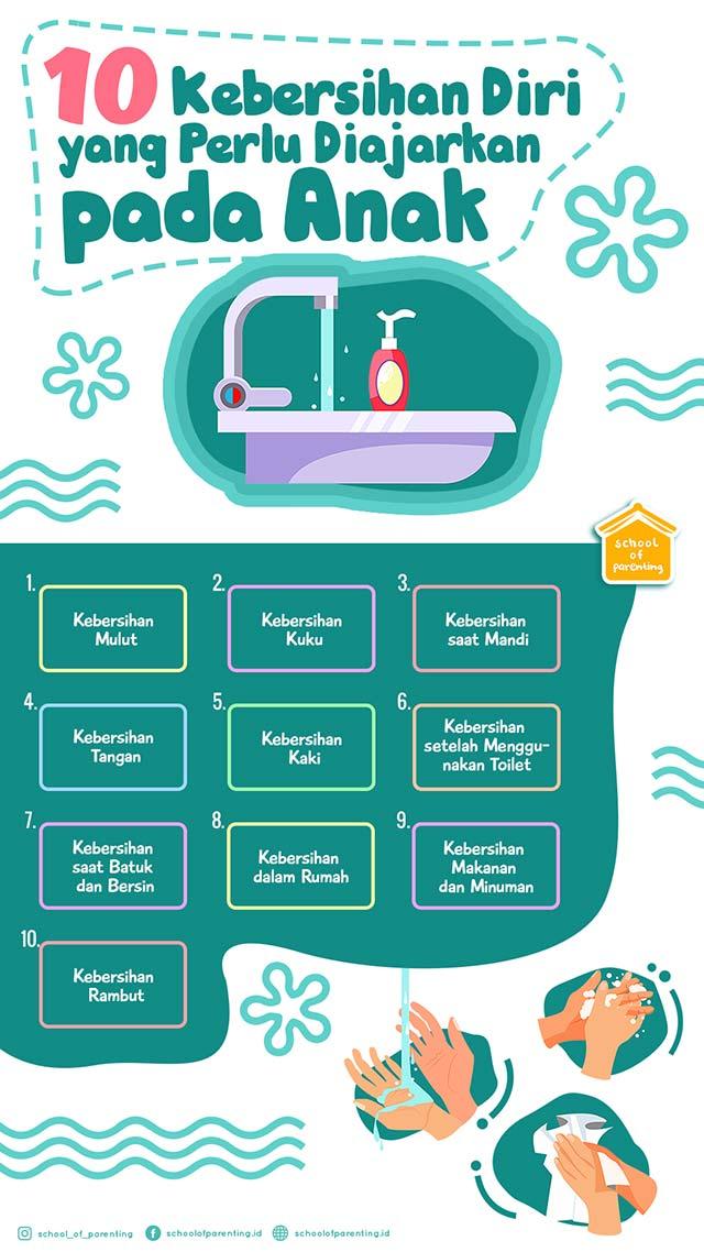Kebersihan diri wajib diajarkan anak