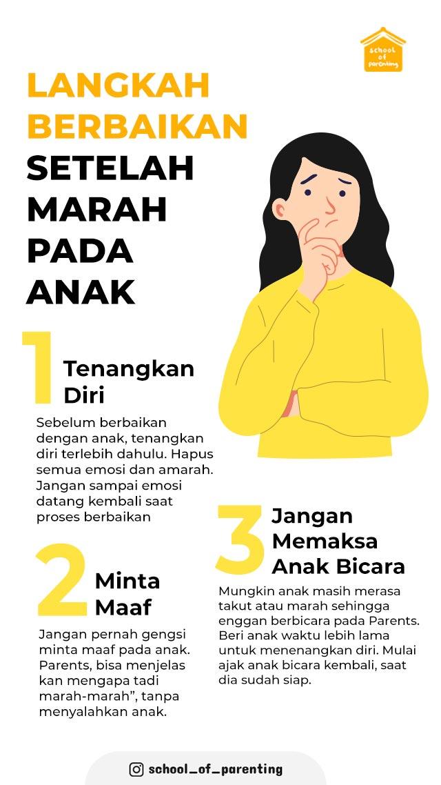 langkah berbaikan setelah marah pada anak
