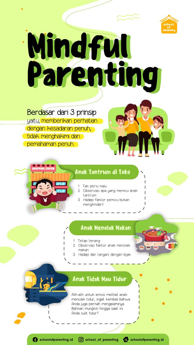 penerapan mindful parenting