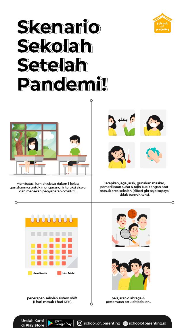 skenario keamanan sekolah setelah pandemi