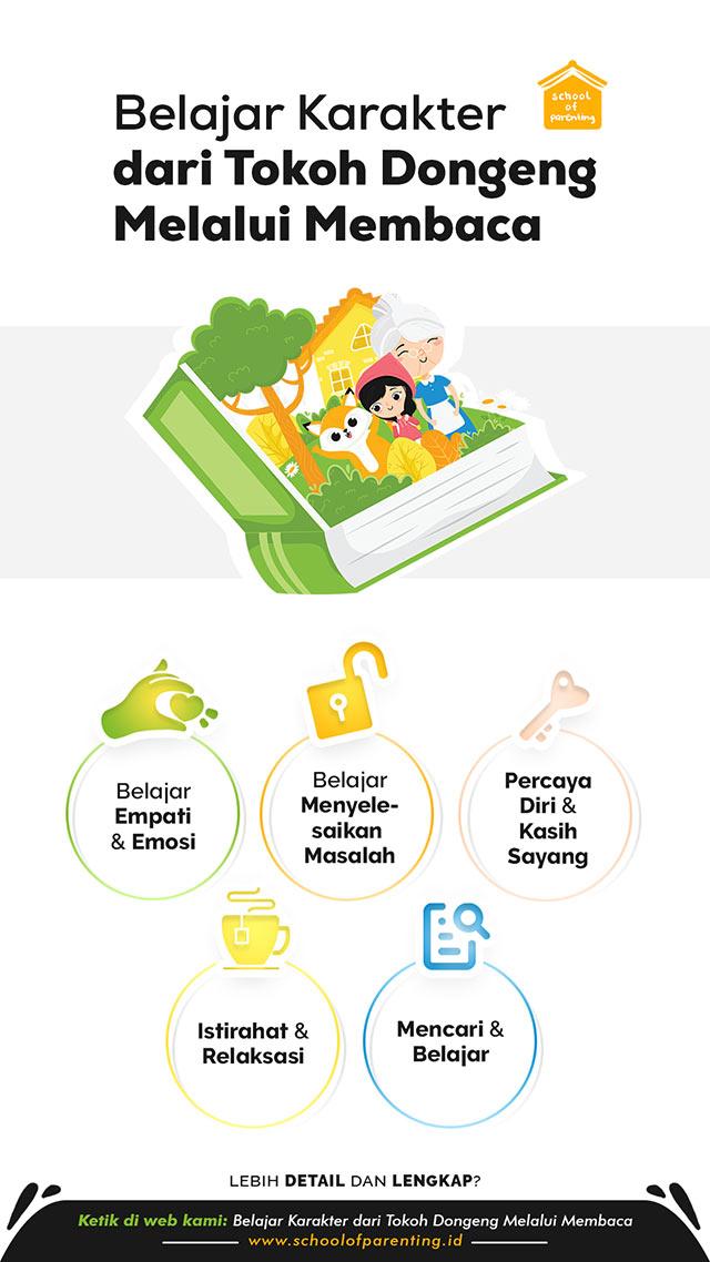 Belajar karakter anak dari membaca
