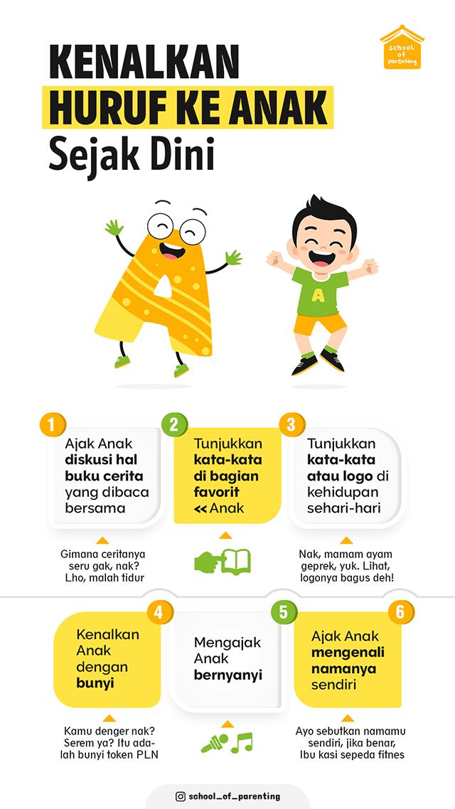 Cara mengajarkan huruf pada anak
