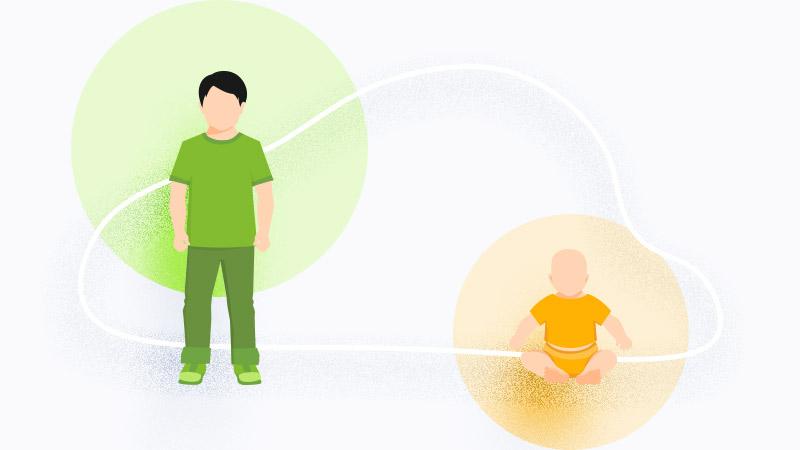 Jarak Usia Antar Anak Terlalu Jauh: Apa yang Perlu Dipahami?